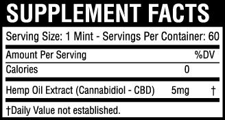 Mint supplement facts